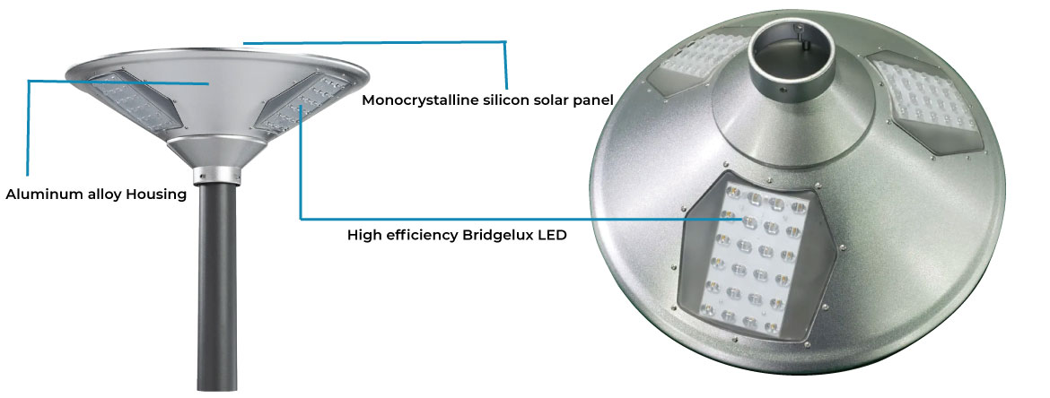 Solar LED Outdoor lighting products from OptiTech